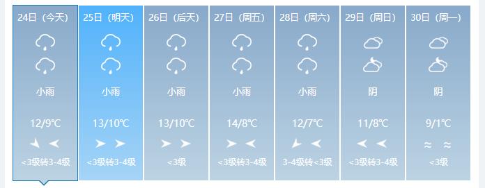 铅山天气气温创新低!你穿秋裤了吗?